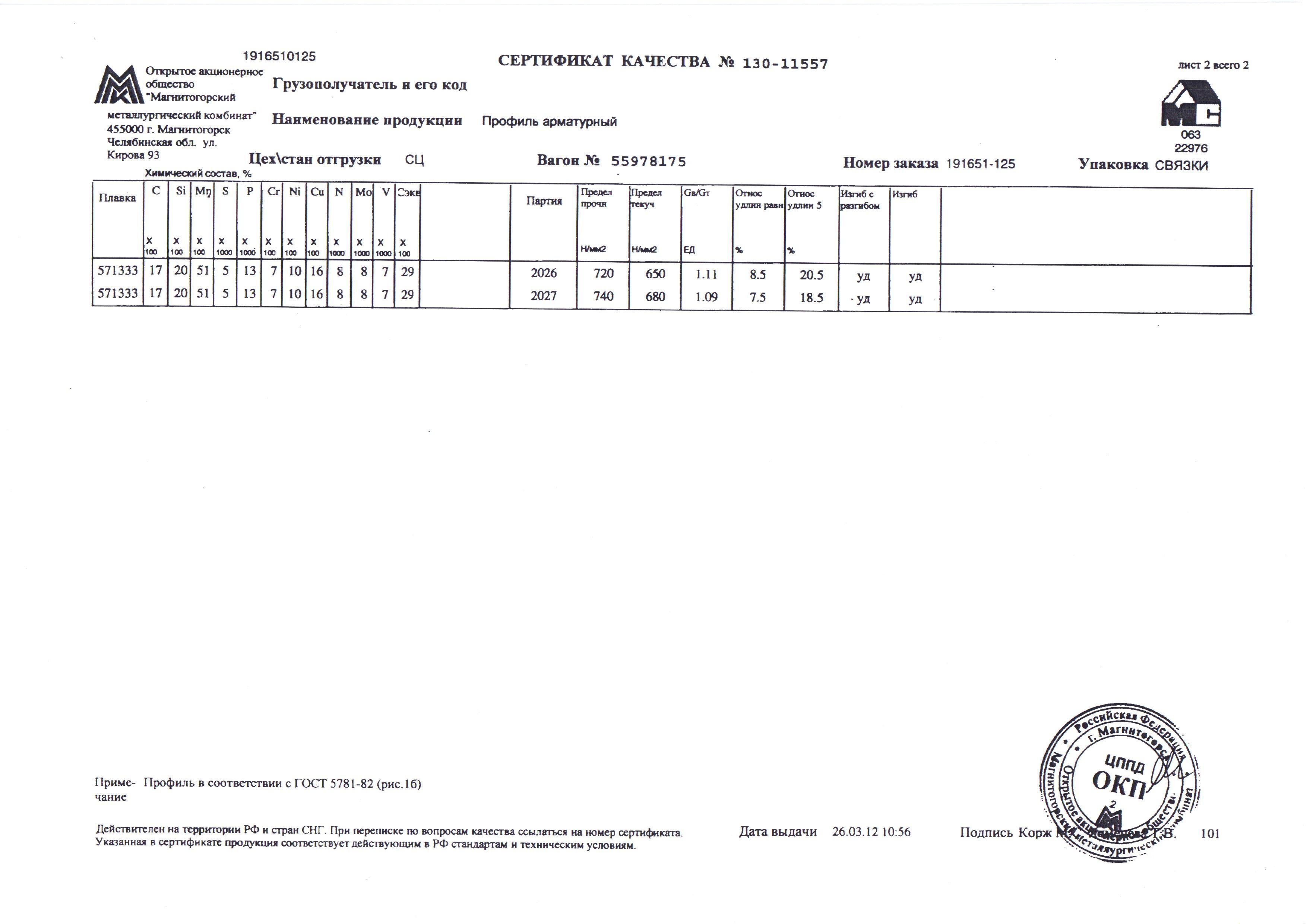 Сертификат на арматуру 20 а3 скачать.